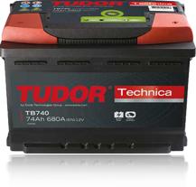 Tudor Tehnika